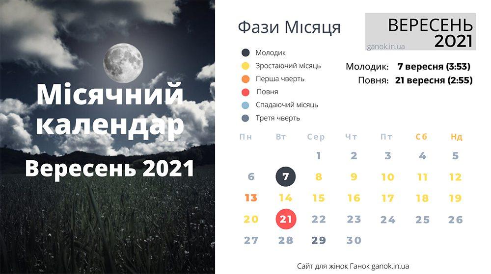 Які фази Місяця у вересні 2021