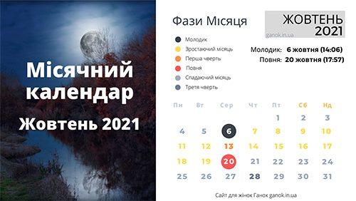 Місячний календар 2021. Фази Місяця жовтень 2021