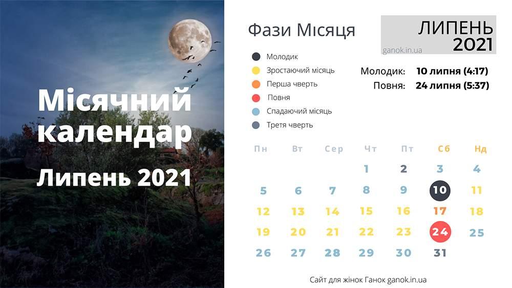 Поіня і Молодик липень 2021
