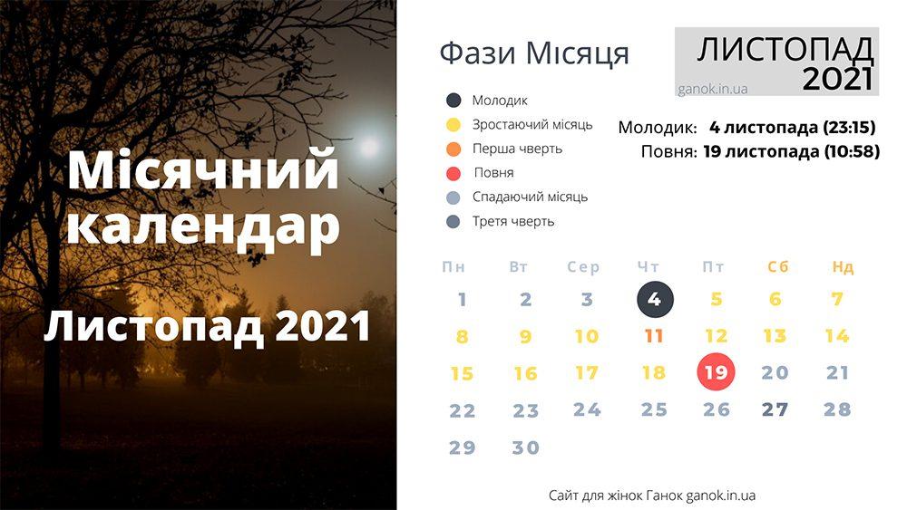 Місячні фази листопад 2021