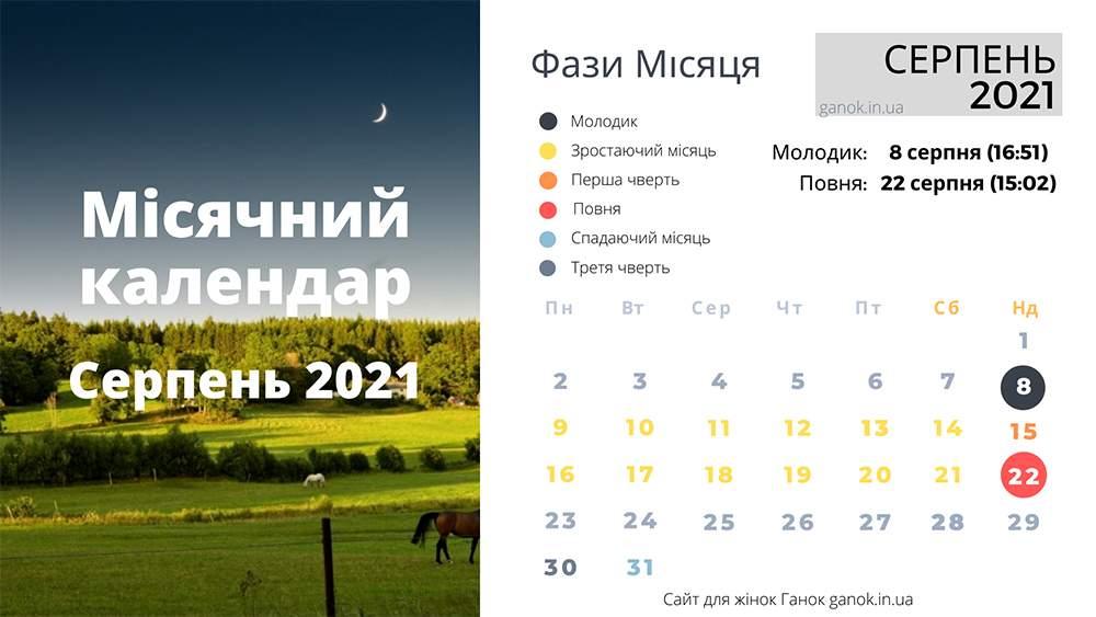 Фази Місяця у серпні 2021