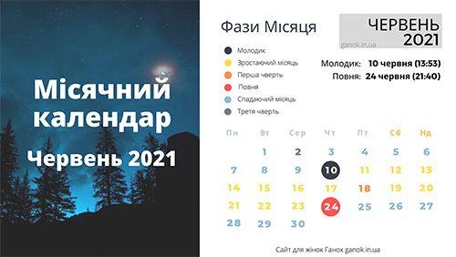 Місячний календар 2021. Фази Місяця червень 2021