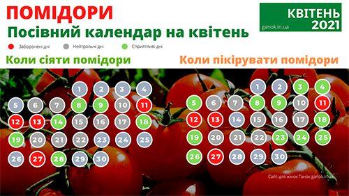 посівний календар на квітень 2021 коли сіяти і пікірувати помідори