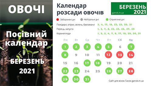 Посівний календар овочів на березень 2021