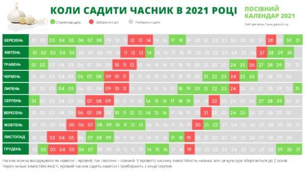 Календар посадки часнику 2021