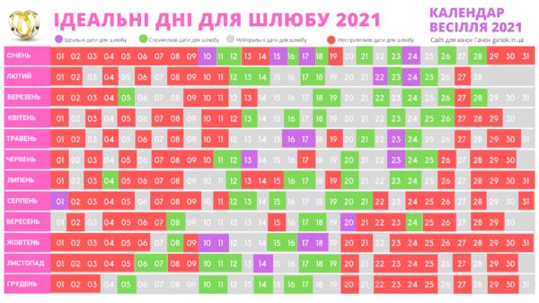 Календар весілля 2021: сприятливі дати для шлюбу і несприятливі дні для одруження