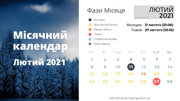 Місячний календар лютий 2021 фази Місяця 2021
