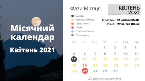 Місячний календар квітень 2021 фази Місяця в квітні 2021
