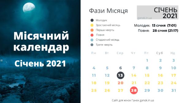 Всі фази Місяця січень 2021 року по днях: дата і час коли настає Молодик і Повня за київським часом
