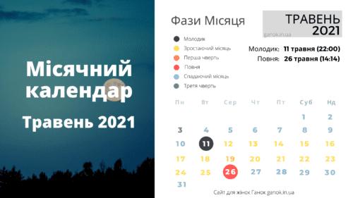 Місячний календар травень 2021 фази Місяця в травні 2021