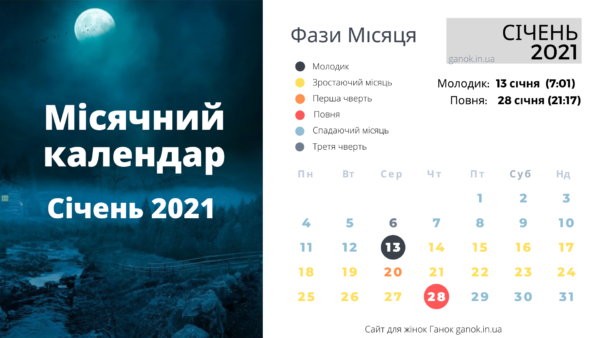 Місячний календар січень фази Місяця січень 2021