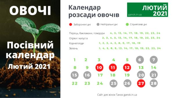 посівний календар овочі лютий 2021