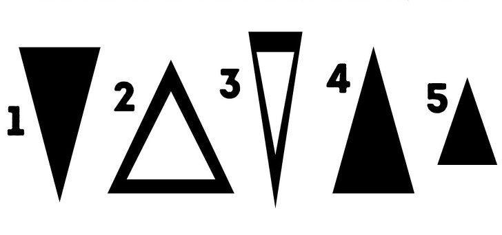 Тест з геометричними фігурами