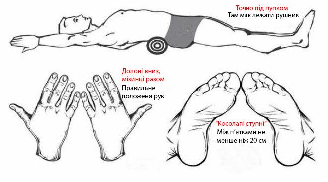 Схуднення за допомогою японської гімнастики з рушником