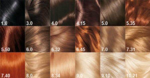 Як правильно вибирати фарбу для волосся
