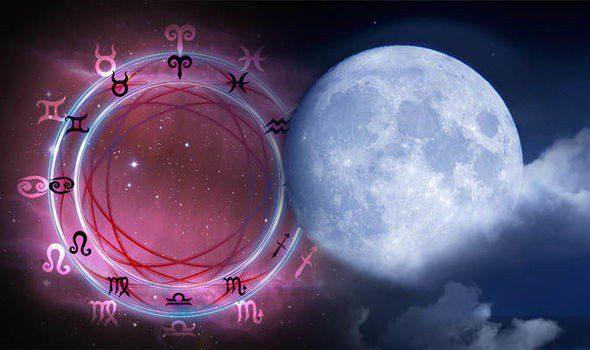 Посівний календар городника по фазам Місяця і знакам Зодіаку
