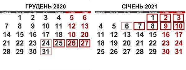 Святкові та вихідні дні на Новий Рік і Різдво 2021
